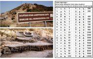 Kartuli Anbani / ქარული ანბანი