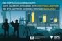 Gürcistan Ekonomik Özgürlükte 5'nci